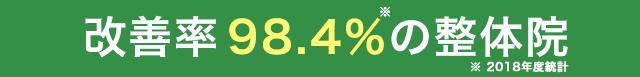 改善率95.4%の整骨院